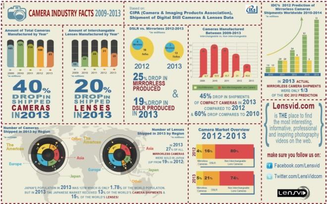 Infographic-1920-1200-ver-2-0-1024x640